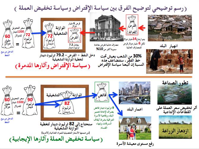 Devaluation (A) Image (2)