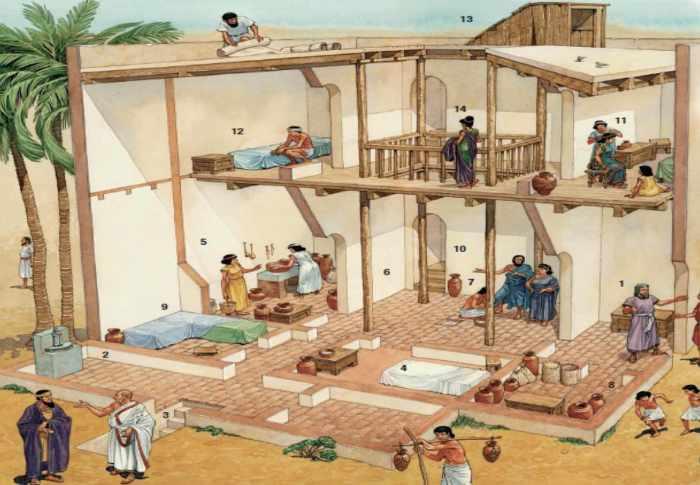 بيت سومري صورة